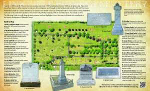 Interior of the Linkville Cemetery Walking Tour